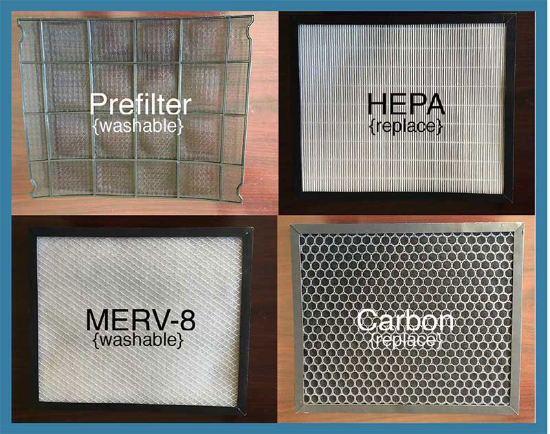 Check the dehumidifiers filter