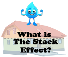 What is the Stack Effect?