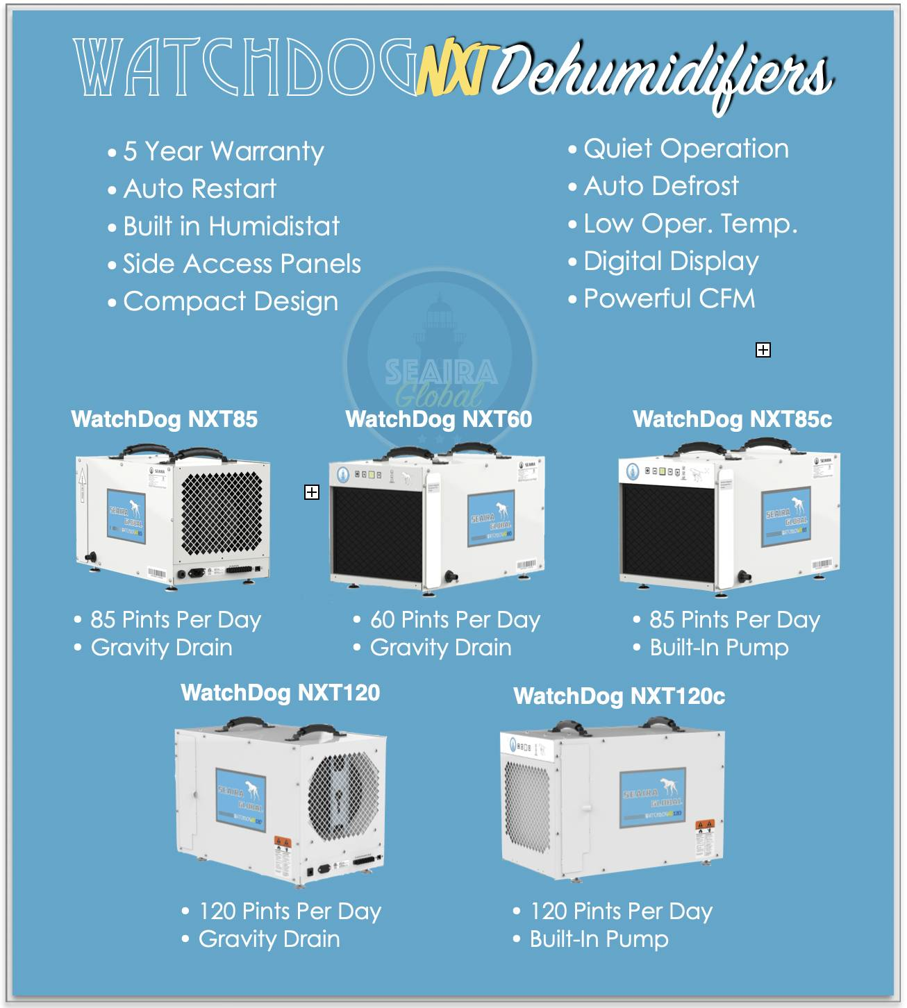 NXT Dehumidifiers by Seaira Global