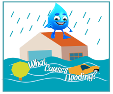 What Causes Flooding?